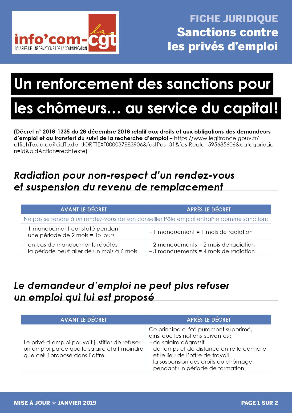 Fiche Juridique Un Renforcement Des Sanctions Pour Les Chomeurs